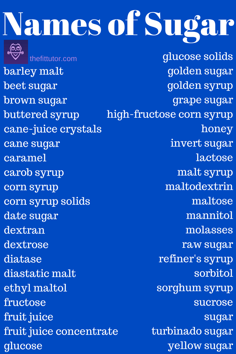 Check your #food #labels for these names for #sugar! Read this #blog to start your #detox today!