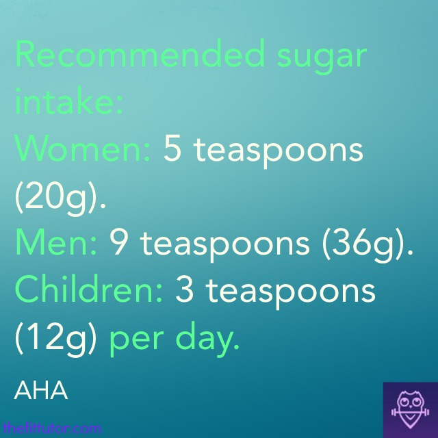 AHA's recommended #sugar #intake - read this post to learn why you need to kick your sugar #habit ASAP! via @thefittutor